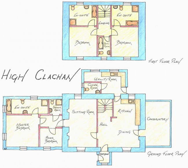 high clachan plans